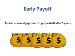 Early Payoff Notes