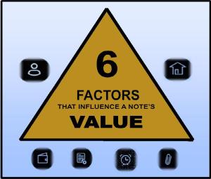 6 factors 1_6