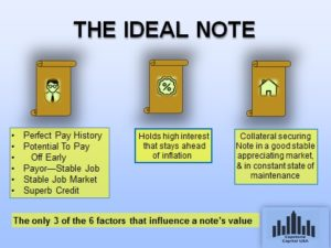 the ideal note