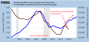 homeprice-index