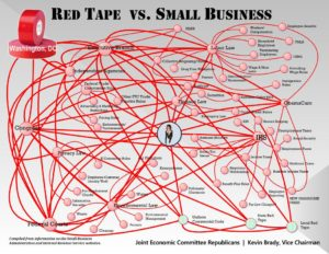 jec-red-tape